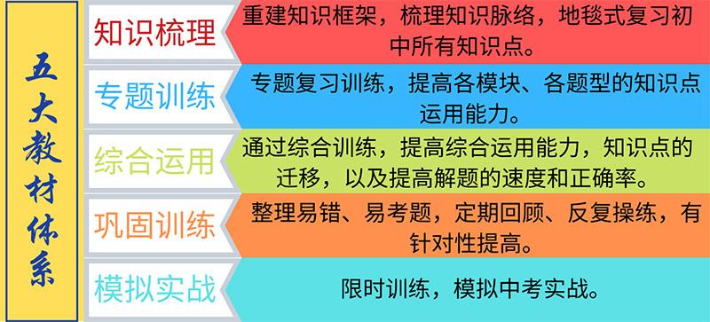 五大教材体系